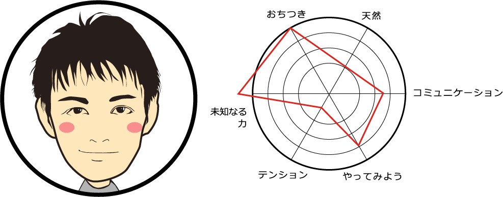 Masaaki Bandou