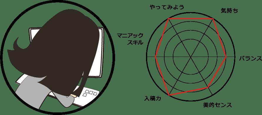 Akane Shingetu