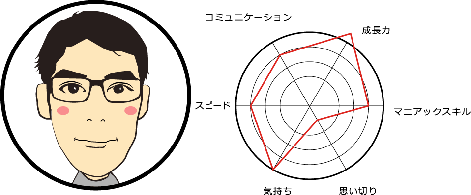 Koyo Tanaka